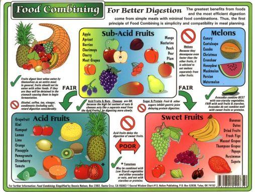 fruitcombo